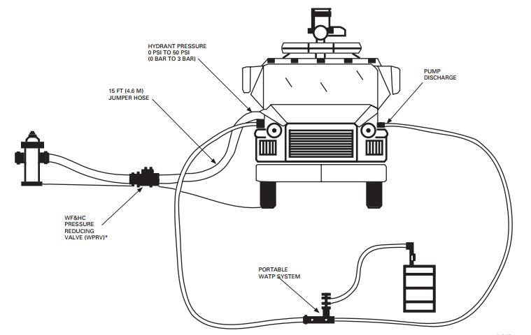 Foam Inductor Diagram | Online Wiring Diagram